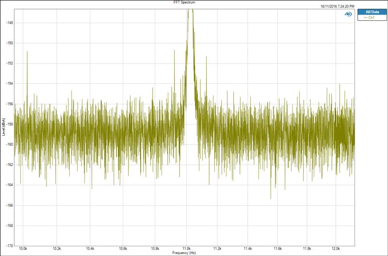 exaSound Audio Design > Products > e32 Mark II DAC